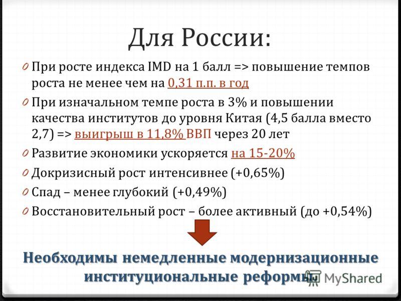 Для России: 0 При росте индекса IMD на 1 балл => повышение темпов роста не менее чем на 0,31 п.п. в год 0 При изначальном темпе роста в 3% и повышении качества институтов до уровня Китая (4,5 балла вместо 2,7) => выигрыш в 11,8% ВВП через 20 лет 0 Ра
