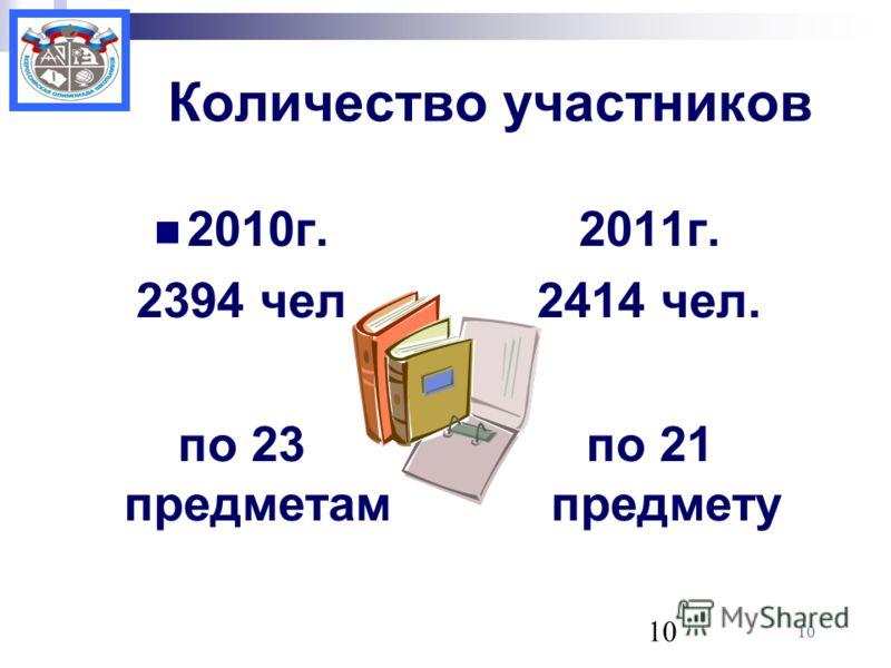 10 Количество участников 2010г. 2394 чел по 23 предметам 2011г. 2414 чел. по 21 предмету