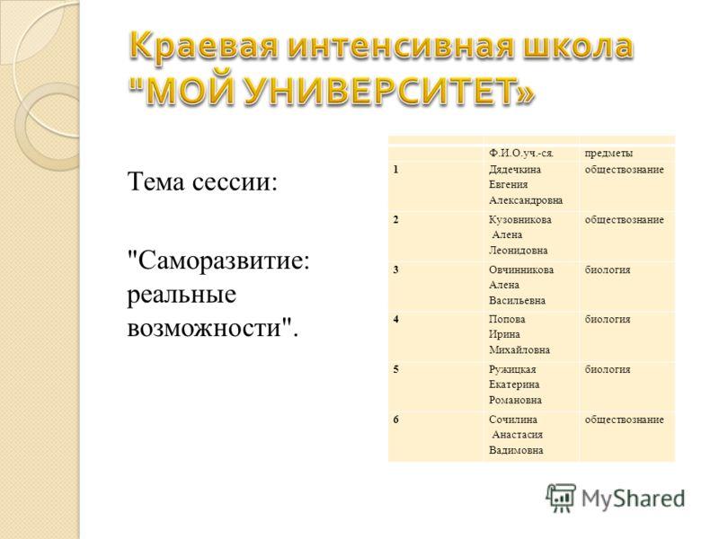 Тема сессии:
