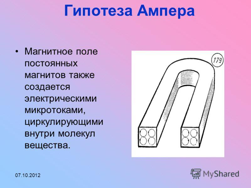 01.08.2012 Гипотеза Ампера Магнитное поле постоянных магнитов также создается электрическими микротоками, циркулирующими внутри молекул вещества.