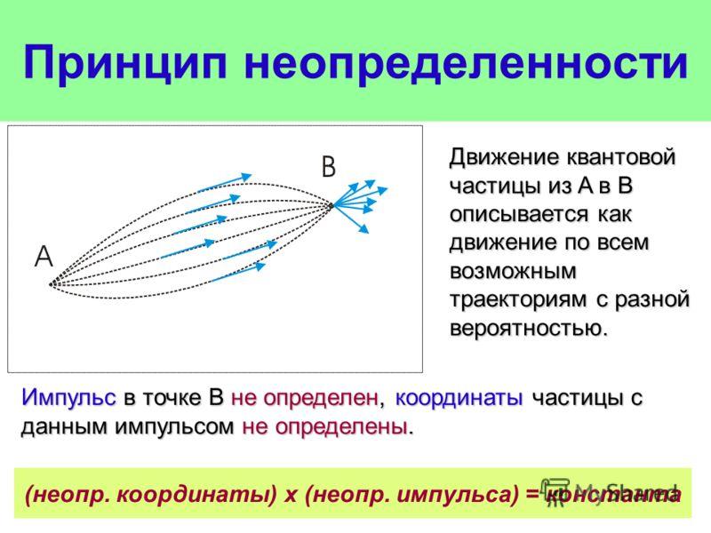 Принцип неопределенности Импульс в точке B не определен, координаты частицы с данным импульсом не определены. (неопр. координаты) x (неопр. импульса) = константа Движение квантовой частицы из A в B описывается как движение по всем возможным траектори