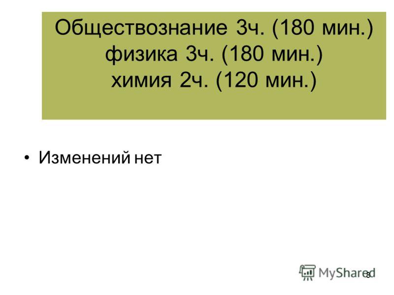 8 Изменений нет Обществознание 3ч. (180 мин.) физика 3ч. (180 мин.) химия 2ч. (120 мин.)