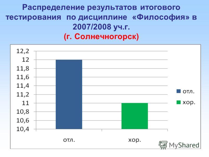Распределение результатов итогового тестирования по дисциплине «Философия» в 2007/2008 уч.г. (г. Солнечногорск)