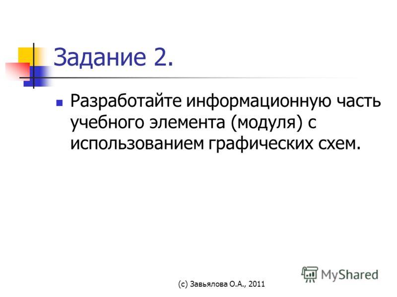 (с) Завьялова О.А., 2011 Задание 2. Разработайте информационную часть учебного элемента (модуля) с использованием графических схем.