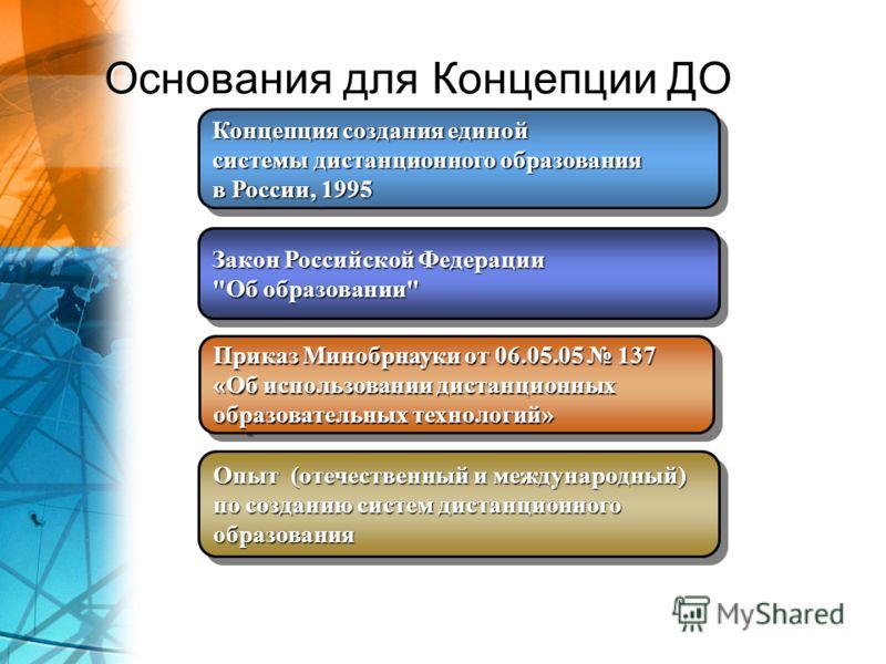 Основания для Концепции ДО Концепция создания единой системы дистанционного образования в России, 1995 Концепция создания единой системы дистанционного образования в России, 1995 Закон Российской Федерации