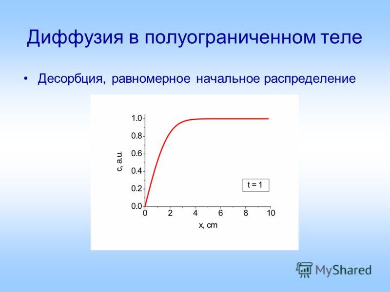 Диффузия в полуограниченном теле Десорбция, равномерное начальное распределение