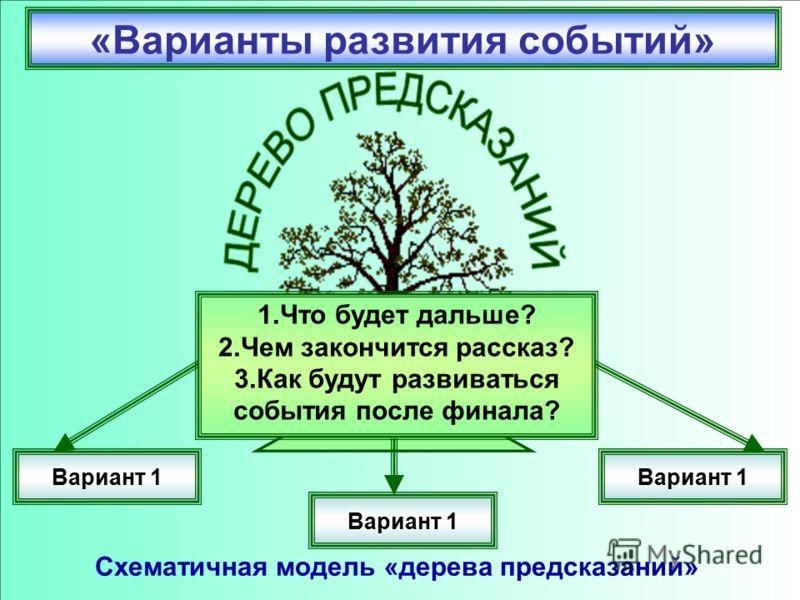 «Варианты развития событий» Схематичная модель «дерева предсказаний» Вариант 1 1.Что будет дальше? 2.Чем закончится рассказ? 3.Как будут развиваться события после финала?