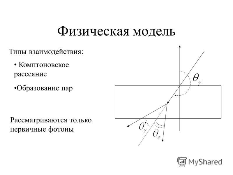 Физическая модель Типы взаимодействия: Комптоновское рассеяние Образование пар Рассматриваются только первичные фотоны