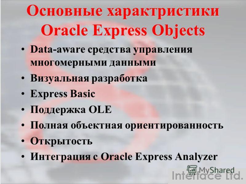 Data-аware средства управления многомерными данными Визуальная разработка Express Basic Поддержка OLE Полная объектная ориентированность Открытость Интеграция с Oracle Express Analyzer Основные характристики Oracle Express Objects