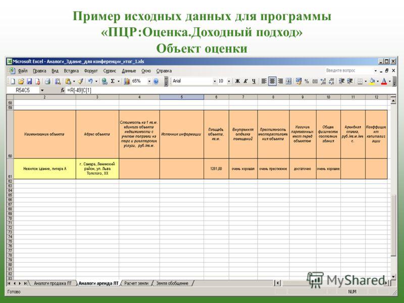 Пример исходных данных для программы «ПЦР:Оценка.Доходный подход» Объект оценки