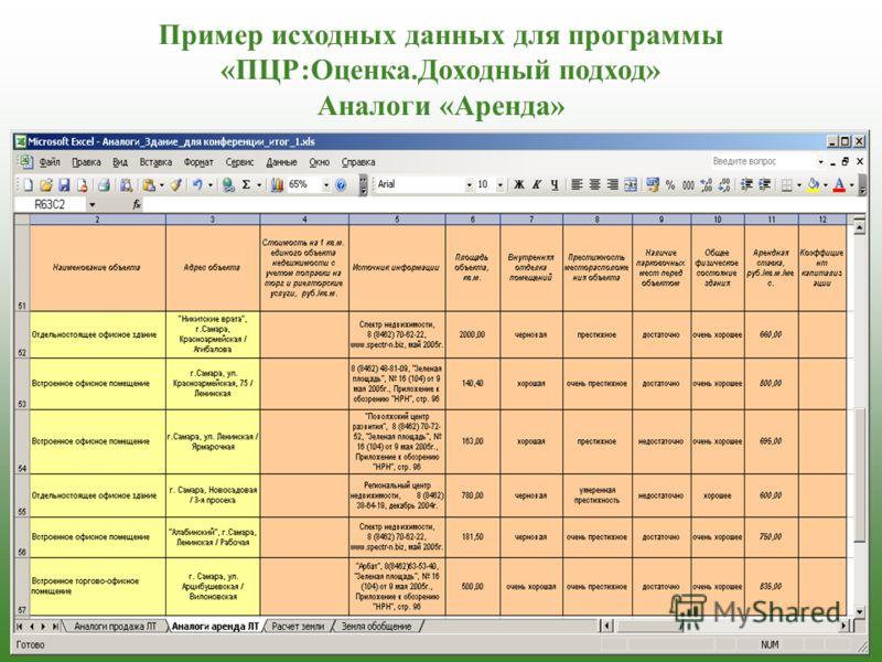 Пример исходных данных для программы «ПЦР:Оценка.Доходный подход» Аналоги «Аренда»