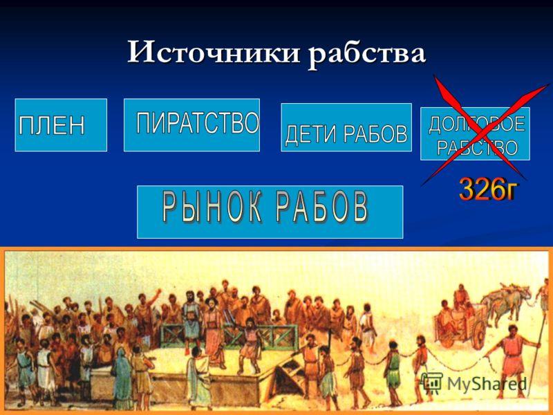 Источники рабства