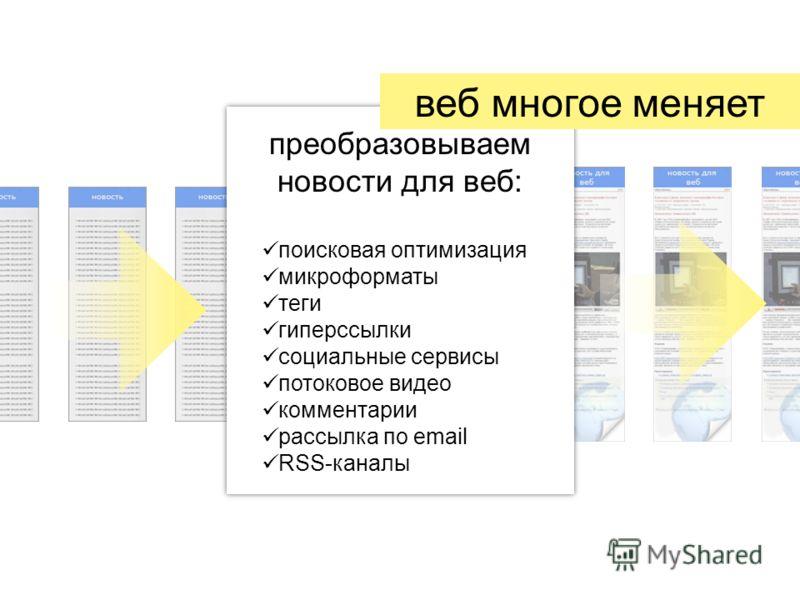 преобразовываем новости для веб: поисковая оптимизация микроформаты теги гиперссылки социальные сервисы потоковое видео комментарии рассылка по email RSS-каналы веб многое меняет