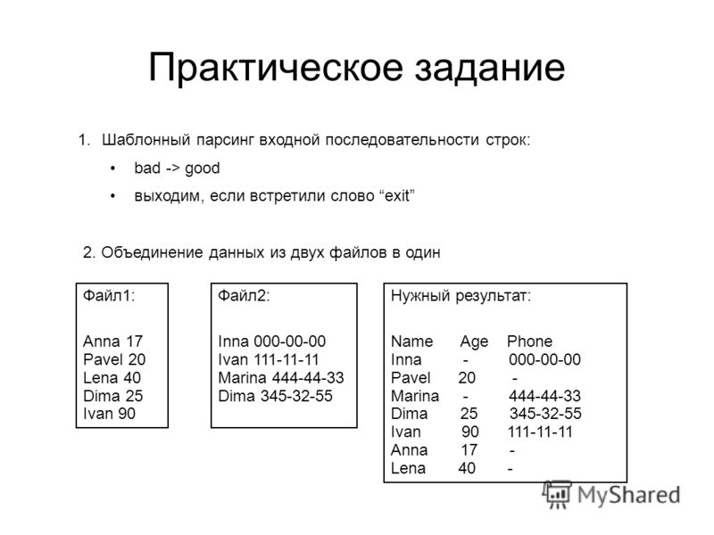 Практическое задание 1.Шаблонный парсинг входной последовательности строк: bad -> good выходим, если встретили слово exit 2. Объединение данных из двух файлов в один Файл1: Anna 17 Pavel 20 Lena 40 Dima 25 Ivan 90 Файл2: Inna 000-00-00 Ivan 111-11-11