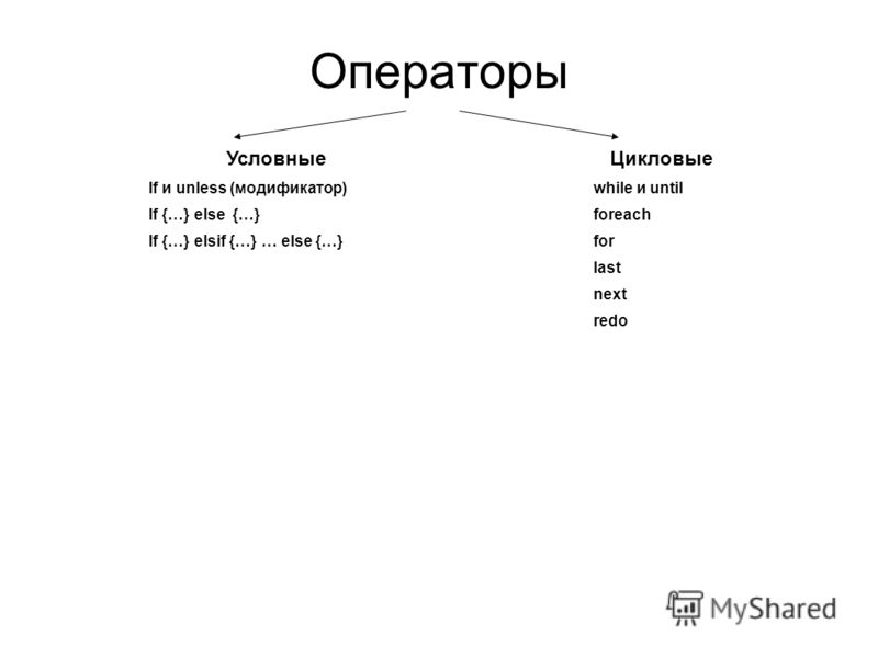 Операторы Условные If и unless (модификатор) If {…} else {…} If {…} elsif {…} … else {…} Цикловые while и until foreach for last next redo