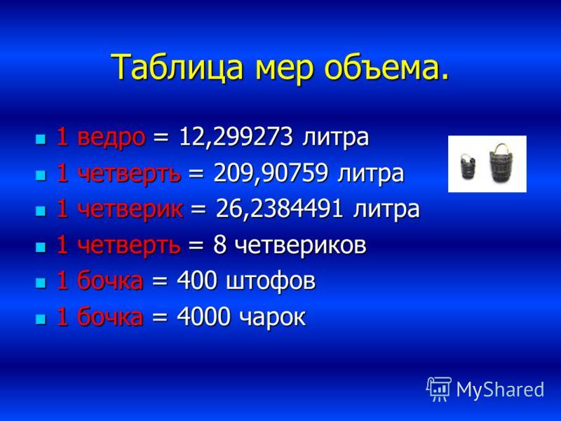 Таблица мер объема. 1 ведро = 12,299273 литра 1 четверть = 209,90759 литра 1 четверик = 26,2384491 литра 1 четверть = 8 четвериков 1 бочка = 400 штофов 1 бочка = 4000 чарок