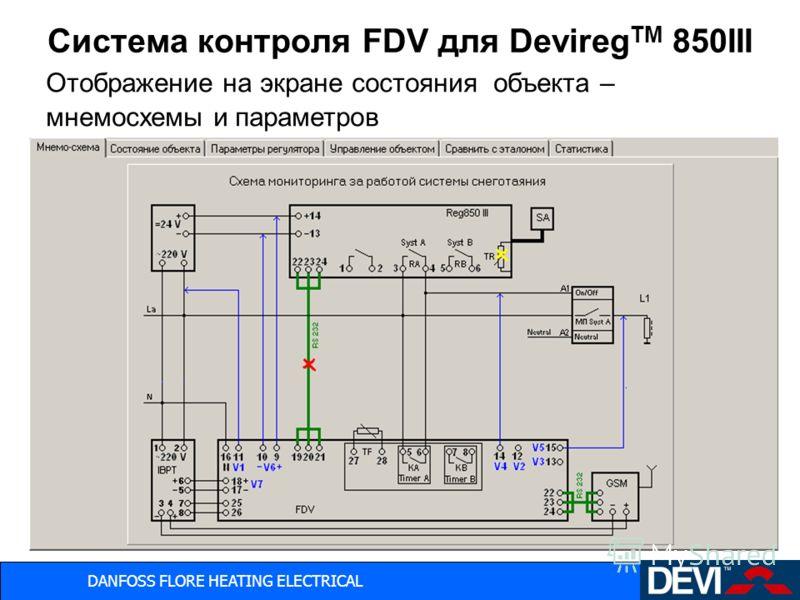 DANFOSS FLORE HEATING ELECTRICAL Система контроля FDV для Devireg TM 850III Отображение на экране состояния объекта – мнемосхемы и параметров