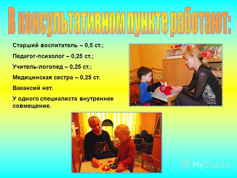 Старший воспитатель – 0,5 ст.; Педагог-психолог – 0,25 ст.; Учитель-логопед – 0,25 ст.; Медицинская сестра – 0,25 ст. Вакансий нет. У одного специалиста внутреннее совмещение.