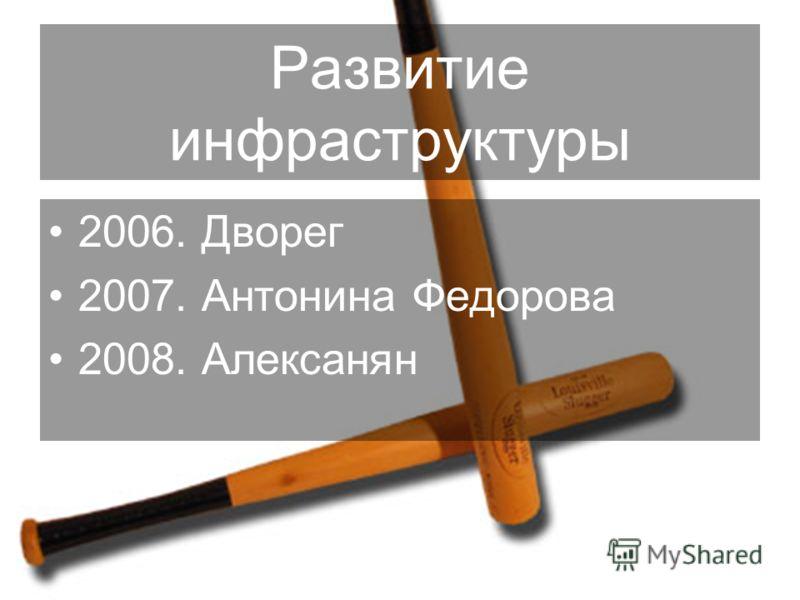 Развитие инфраструктуры 2006. Дворег 2007. Антонина Федорова 2008. Алексанян