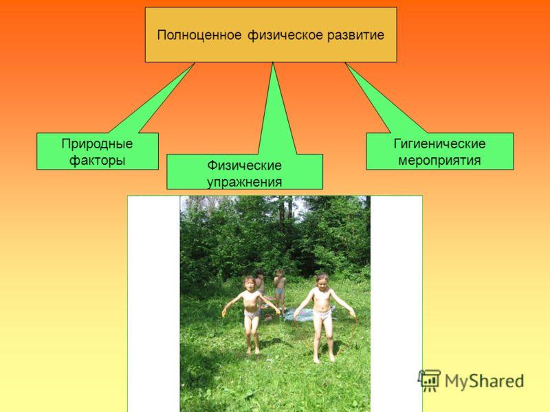 Полноценное физическое развитие Природные факторы Физические упражнения Гигиенические мероприятия