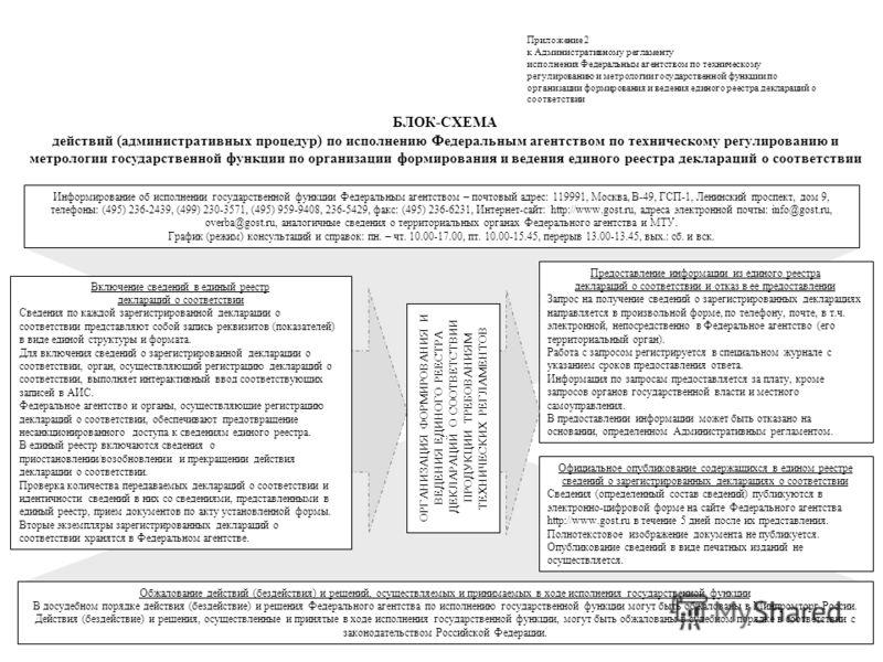 Приложение 2 к Административному регламенту исполнения Федеральным агентством по техническому регулированию и метрологии государственной функции по организации формирования и ведения единого реестра деклараций о соответствии БЛОК-СХЕМА действий (адми