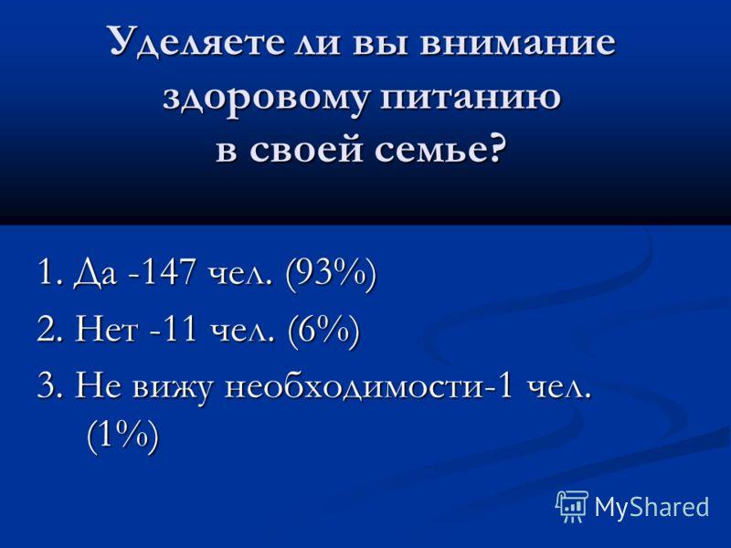 Уделяете ли вы внимание здоровому питанию в своей семье? 1. Да -147 чел. (93%) 2. Нет -11 чел. (6%) 3. Не вижу необходимости-1 чел. (1%)