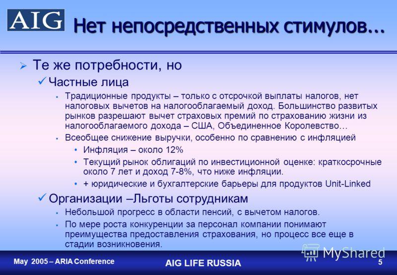 4 May 2005 – ARIA Conference AIG LIFE RUSSIA 4 Отсутствие знаний и интереса Что вы (мы) делаете? Что мы должны делать… Частные лица. В процессе продажи необходимо «обучать», часто приходится объяснять трудное понятие смерти или долгосрочные перспекти