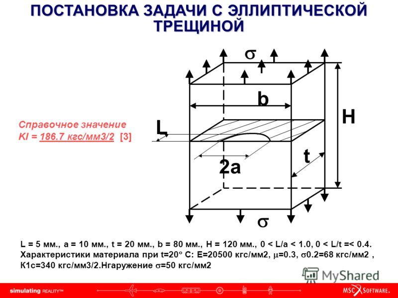 ПОСТАНОВКА ЗАДАЧИ С ЭЛЛИПТИЧЕСКОЙ ТРЕЩИНОЙ t 2a L H b L = 5 мм., a = 10 мм., t = 20 мм., b = 80 мм., H = 120 мм., 0 < L/a < 1.0, 0 < L/t =< 0.4. Характеристики материала при t=20 C: Е=20500 кгс/мм2, =0.3, 0.2=68 кгс/мм2, К1с=340 кгс/мм3/2.Нгаружение