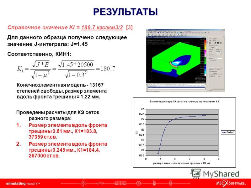 РЕЗУЛЬТАТЫ Для данного образца получено следующее значение J-интеграла: J=1.45 Соответственно, КИН1: Конечноэлементная модель - 13167 степеней свободы, размер элемента вдоль фронта трещины = 1.22 мм. Проведены расчеты для КЭ сеток разного размера: 1.