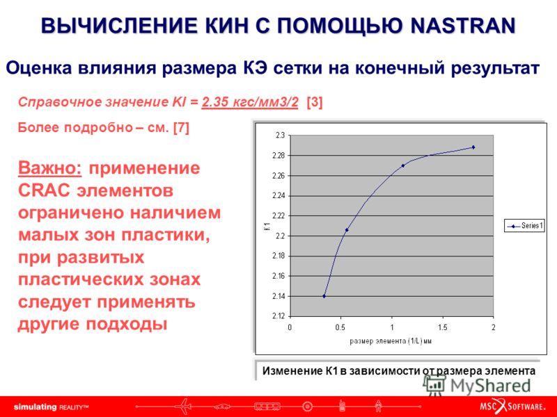 Оценка влияния размера КЭ сетки на конечный результат Справочное значение KI = 2.35 кгс/мм3/2 [3] Более подробно – см. [7] ВЫЧИСЛЕНИЕ КИН С ПОМОЩЬЮ NASTRAN Важно: применение CRAC элементов ограничено наличием малых зон пластики, при развитых пластиче