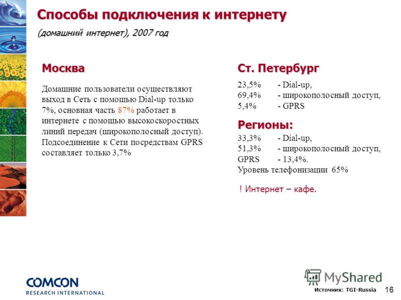 16 Москва Ст. Петербург Домашние пользователи осуществляют выход в Сеть с помощью Dial-up только 7%, основная часть 87% работает в интернете с помощью высокоскоростных линий передач (широкополосный доступ). Подсоединение к Сети посредствам GPRS соста