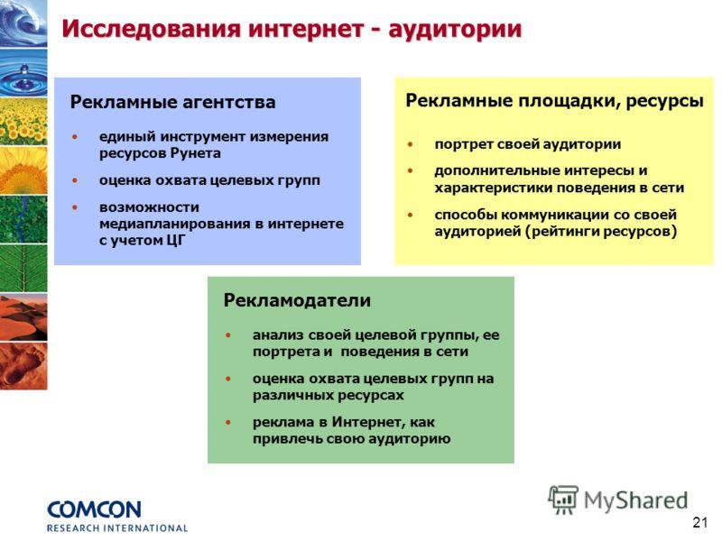 21 Рекламные агентства единый инструмент измерения ресурсов Рунета оценка охвата целевых групп возможности медиапланирования в интернете с учетом ЦГ Рекламные площадки, ресурсы портрет своей аудитории дополнительные интересы и характеристики поведени