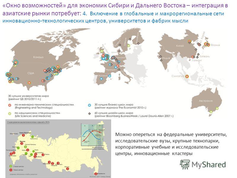 «Окно возможностей» для экономик Сибири и Дальнего Востока – интеграция в азиатские рынки потребует: 4. Включение в глобальные и макрорегиональные сети инновационно-технологических центров, университетов и фабрик мысли Можно опереться на федеральные