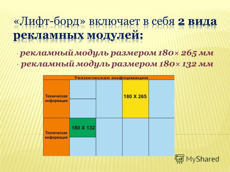 рекламный модуль размером 180 × 265 мм рекламный модуль размером 180 × 132 мм