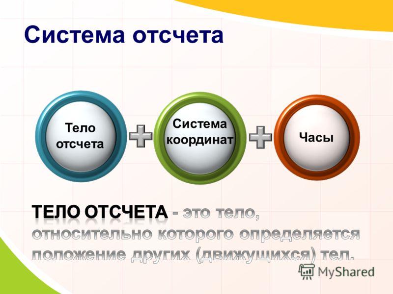 Система отсчета Тело отсчета Система координат Часы