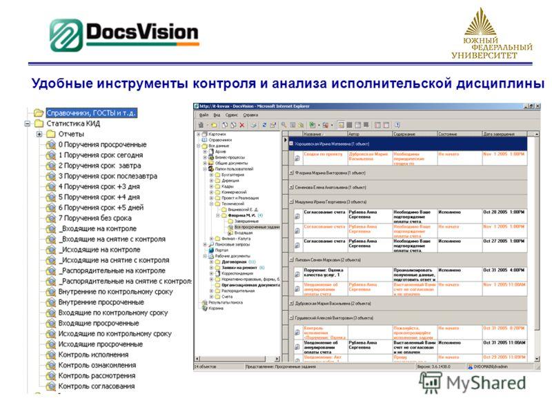 Удобные инструменты контроля и анализа исполнительской дисциплины