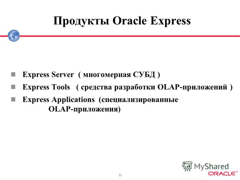 ® 11 Продукты Oracle Express Express Server ( многомерная СУБД ) Express Tools ( средства разработки OLAP-приложений ) Express Applications (специализированные OLAP-приложения)