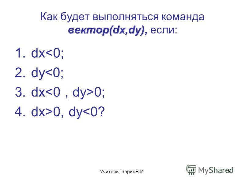 вектор(dx,dy), Как будет выполняться команда вектор(dx,dy), если: 1.dx