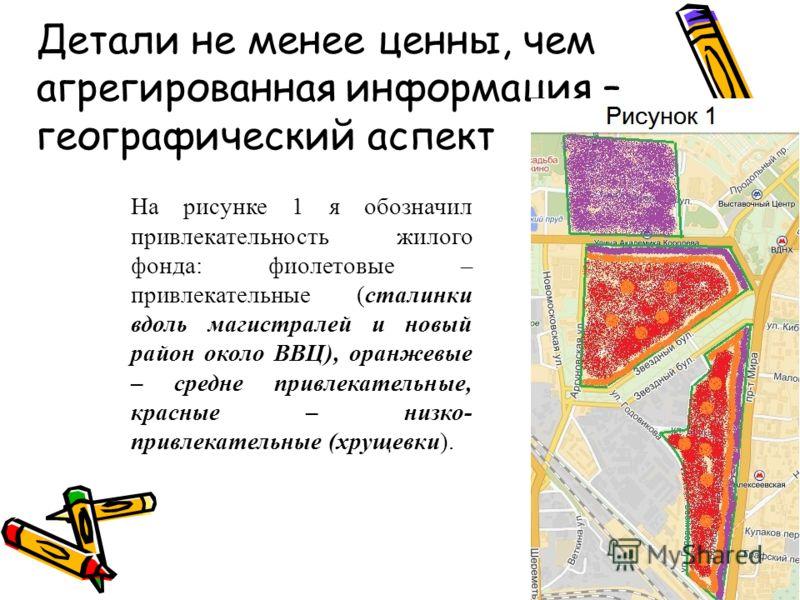Детали не менее ценны, чем агрегированная информация – географический аспект На рисунке 1 я обозначил привлекательность жилого фонда: фиолетовые – привлекательные (сталинки вдоль магистралей и новый район около ВВЦ), оранжевые – средне привлекательны