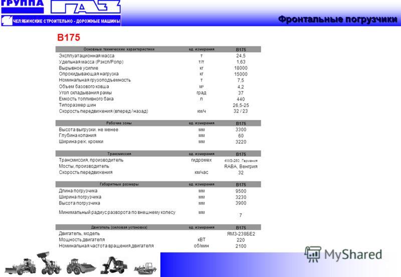 Фронтальные погрузчики В175 2 Основные технические характеристикиед. измерения В175 Эксплуатационная массат 24,5 Удельная масса (Рэксп/Ропр)т/т 1,63 Вырывное усилиекг 18000 Опрокидывающая нагрузкакг 15000 Номинальная грузоподъемностьт 7,5 Объем базов
