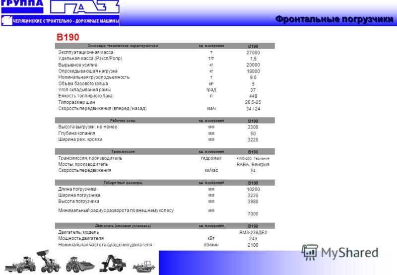 Фронтальные погрузчики В190 4 Основные технические характеристикиед. измерения В190 Эксплуатационная массат 27000 Удельная масса (Рэксп/Ропр)т/т 1,5 Вырывное усилиекг 20000 Опрокидывающая нагрузкакг 18000 Номинальная грузоподъемностьт 9.0 Объем базов