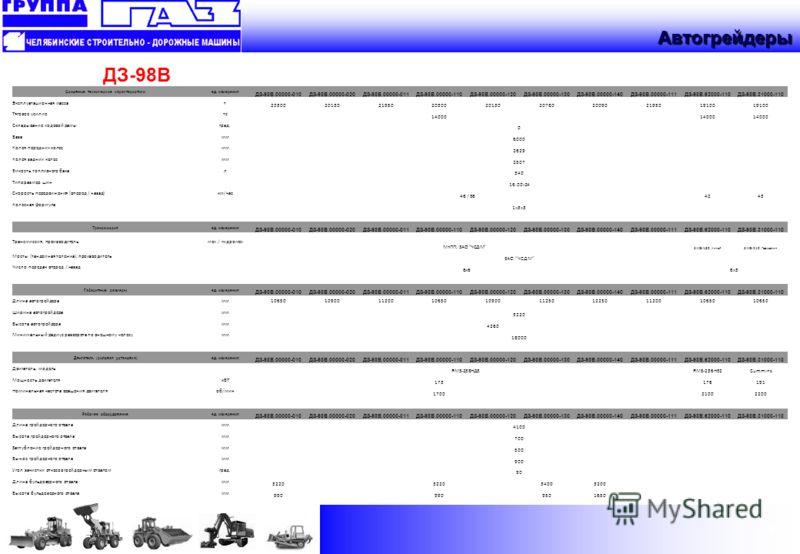 Автогрейдеры ДЗ-98В 6 Основные технические характеристикиед. измерения ДЗ-98В.00000-010ДЗ-98В.00000-020ДЗ-98В.00000-011ДЗ-98В.00000-110ДЗ-98В.00000-120ДЗ-98В.00000-130ДЗ-98В.00000-140ДЗ-98В.00000-111ДЗ-98В.62000-110ДЗ-98В.31000-110 Эксплуатационная м