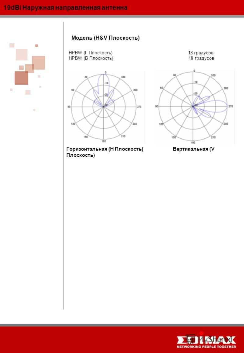 19dBi Наружная направленная антенна Модель (H&V Плоскость) Горизонтальная (Н Плоскость) Вертикальная (V Плоскость) HPBW (Г Плоскость) 18 градусов HPBW (В Плоскость) 18 градусов