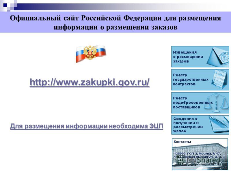http://www.zakupki.gov.ru/ Официальный сайт Российской Федерации для размещения информации о размещении заказов Для размещения информации необходима ЭЦП Для размещения информации необходима ЭЦП