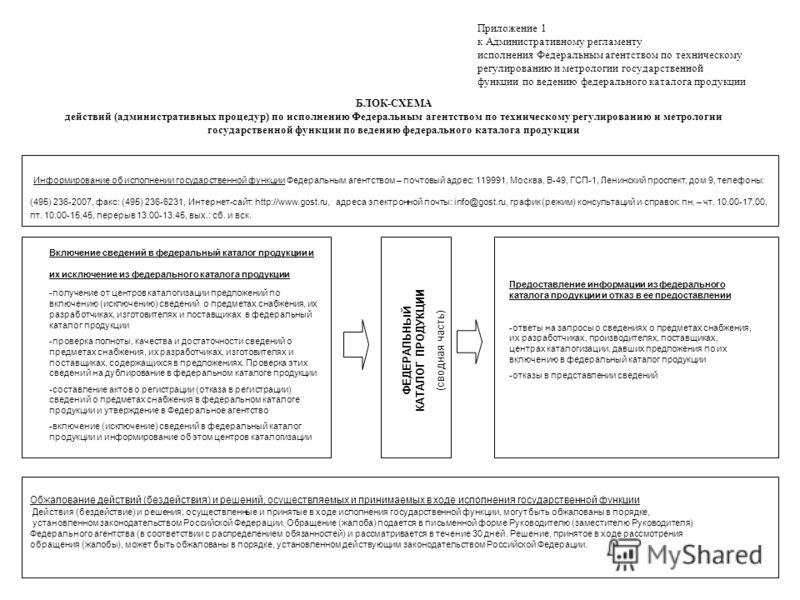 БЛОК-СХЕМА действий (административных процедур) по исполнению Федеральным агентством по техническому регулированию и метрологии государственной функции по ведению федерального каталога продукции Приложение 1 к Административному регламенту исполнения