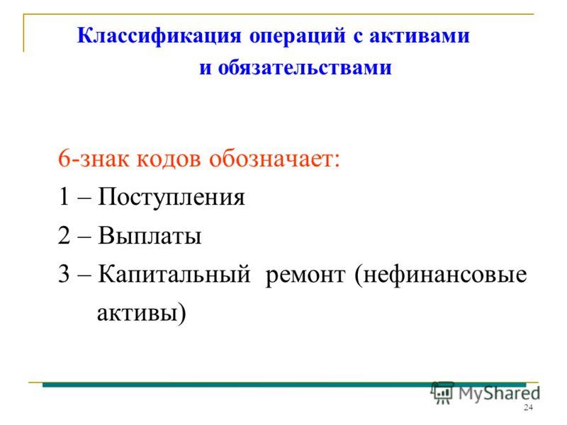 24 Классификация операций с активами и обязательствами 6-знак кодов обозначает: 1 – Поступления 2 – Выплаты 3 – Капитальный ремонт (нефинансовые активы)