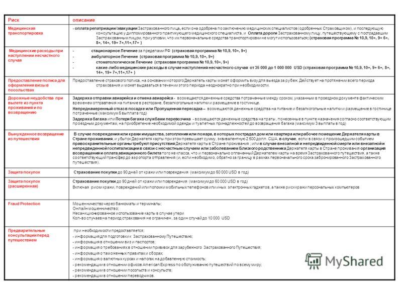 Рискописание Медицинская транспортировка - оплата репатриации/эвакуации Застрахованного лица, если она одобрена по заключению медицинских специалистов (одобренных Страховщиком), и последующую консультацию у дипломированного практикующего медицинского