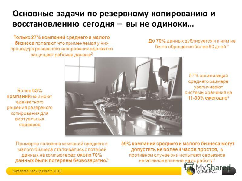 Основные задачи по резервному копированию и восстановлению сегодня – вы не одиноки… Только 27% компаний среднего и малого бизнеса полагают, что применяемая у них процедура резервного копирования адекватно защищает рабочие данные ³ До 70% данных дубли