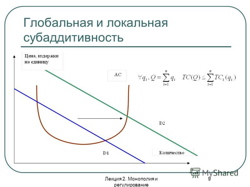 Лекция 2. Монополия и регулирование 9 Глобальная и локальная субаддитивность