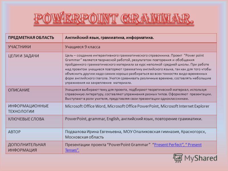 ПРЕДМЕТНАЯ ОБЛАСТЬАнглийский язык, грамматика, информатика. УЧАСТНИКИУчащиеся 9 класса ЦЕЛИ И ЗАДАЧИ Цель – создание интерактивного грамматического справочника. Проект Power point Grammar является творческой работой, результатом повторения и обобщени